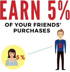 earn 5% of friends' purchases.